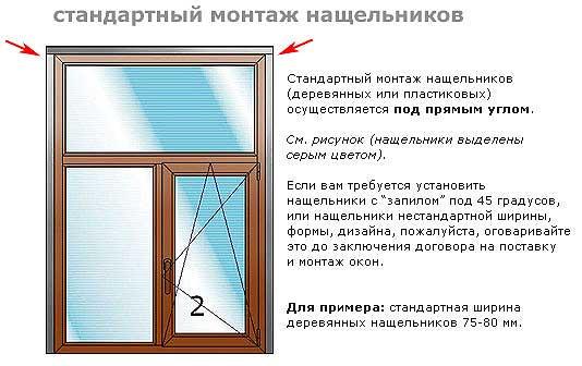 Нащельники на пластиковые окна, как установить, какие бывают.