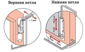 Регулировка производится специальными винтами на верхней и нижней петле