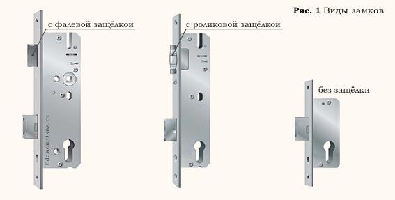 Защелки для пластиковых балконных дверей, магнитные, механич.