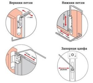 Как регулировать пластиковые окна