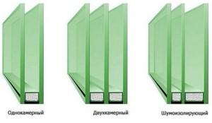 Окна из ПВХ: Типы стеклопакетов