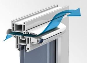 Окна с вентиляционным клапаном