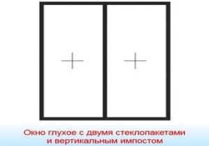 Вертикальный импост окна
