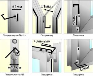 инструкция по регулировке пластиковых окон