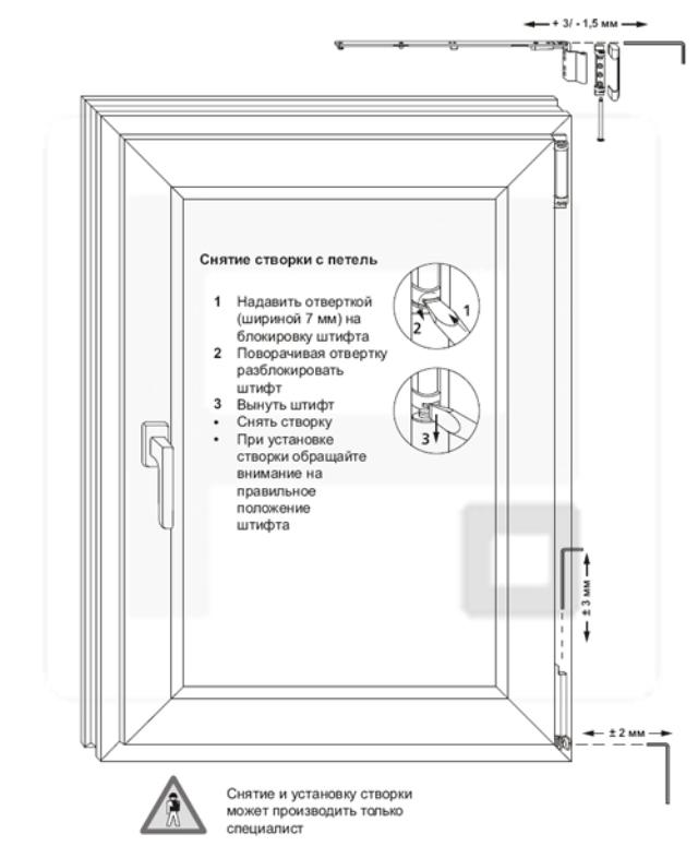 Общая инструкция по регулировке окон с фурнитурой Winkhaus