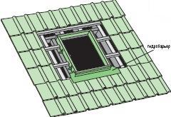 Обозначить на гидробарьере место установки окна