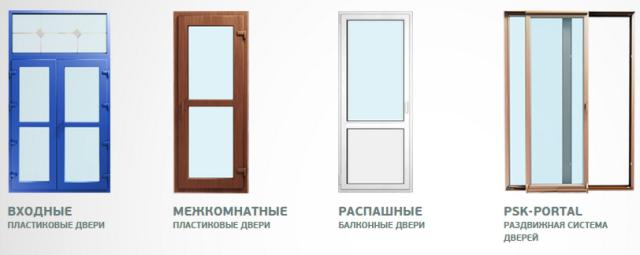 Как выбрать пластиковые двери – профиль и заполнение полотна.