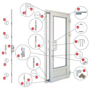 Как выбрать фурнитуру пластиковой двери