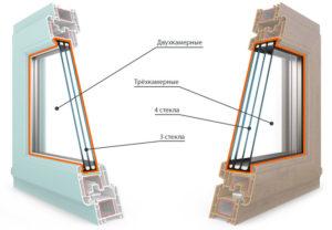 Зачем нужна замена двухкамерного стеклопакета на трехкамерный?