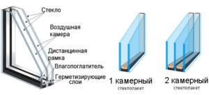 Есть ли разница между однокамерными и двухкамерными стеклопакетами
